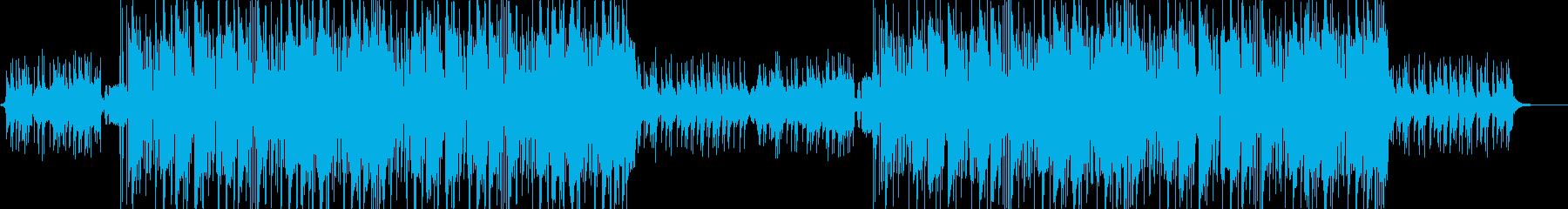 洋楽風・爽やかなFutureBass cの再生済みの波形