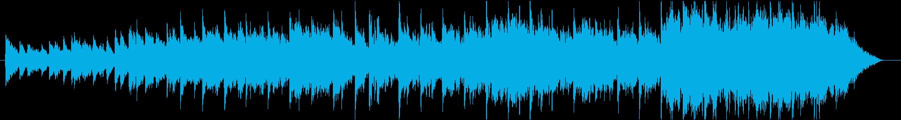 バラード、ルパンぽいヨーロピアンBGMの再生済みの波形