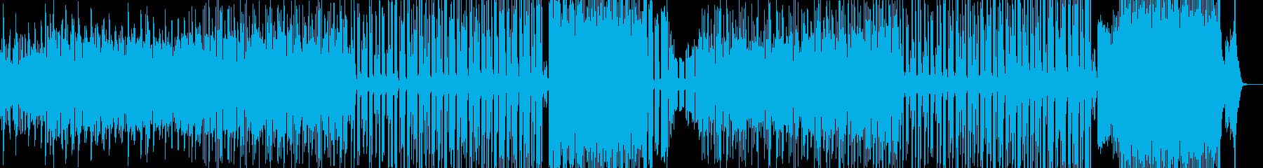 面白生物イメージのギャグテイストBGMの再生済みの波形