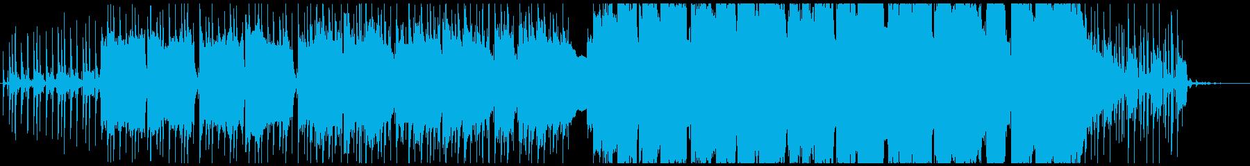 機械の街イメージのゆったりめシンセBGMの再生済みの波形