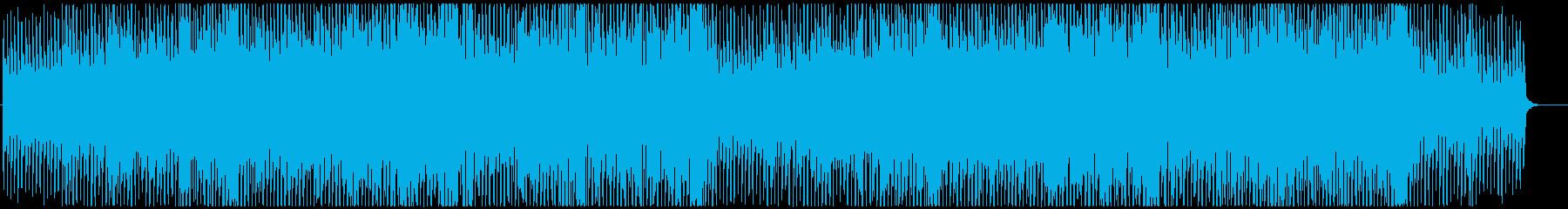 少し浮遊感のあるEDM(ダンス系)ですの再生済みの波形