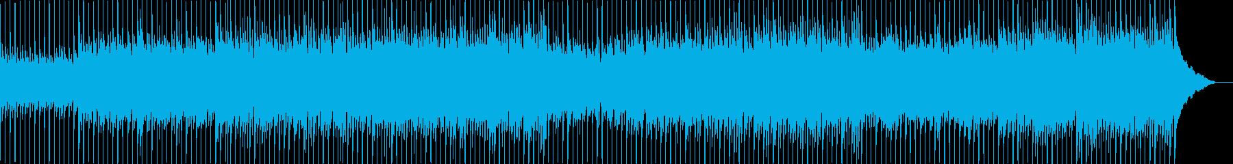 ギター、ベース、ボーカル、ドラムと...の再生済みの波形