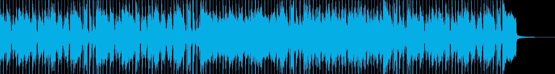 カジノ、ブラス、ジャズ、ほのぼのBGMの再生済みの波形