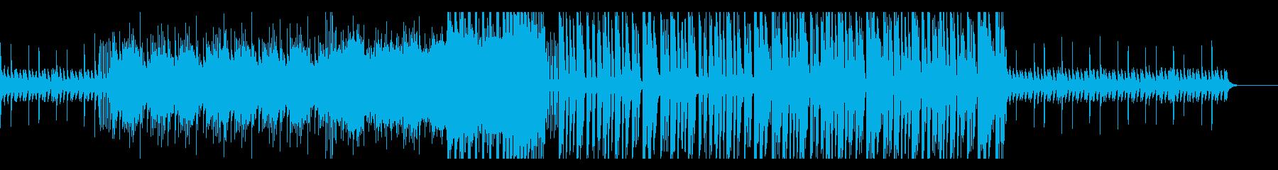 ポップで爽やかFuture Bass bの再生済みの波形