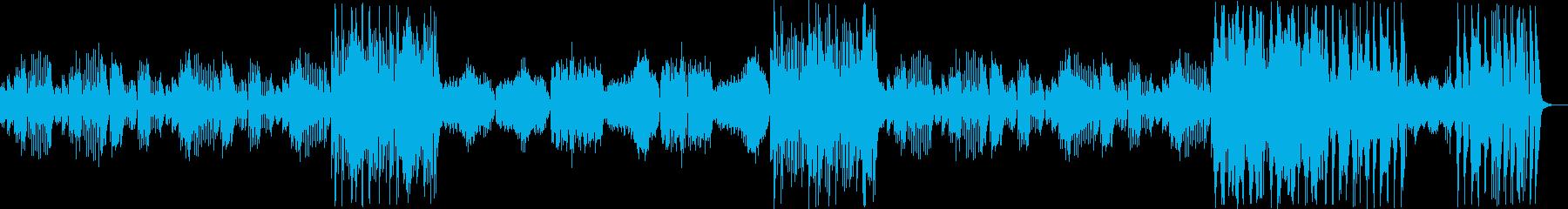 トルコ行進曲/モーツァルトの再生済みの波形