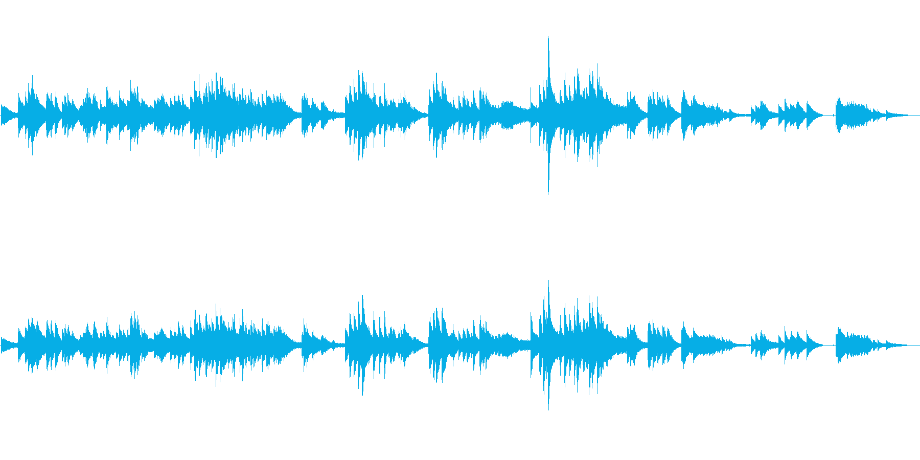 ダニーボーイの不思議なピアノソロアレンジの再生済みの波形
