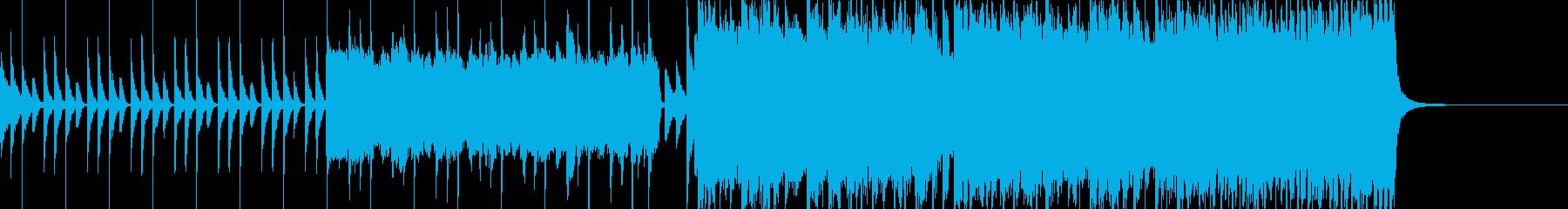 ロックなアイドル入場曲の再生済みの波形
