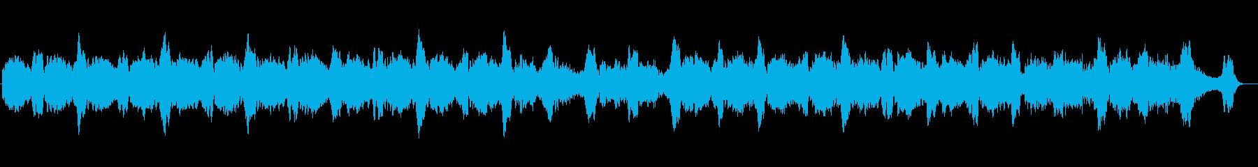優しくゆったりな癒し系サウンドの再生済みの波形