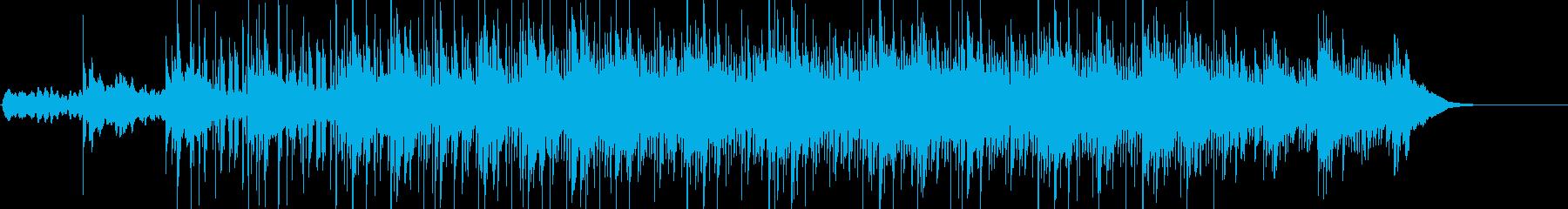 淡々として奇妙なサイエンス風BGMの再生済みの波形
