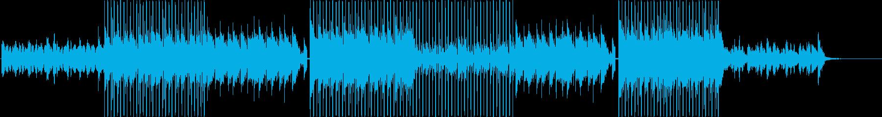 ローファイ、チルアウト、ポップダンス♪の再生済みの波形