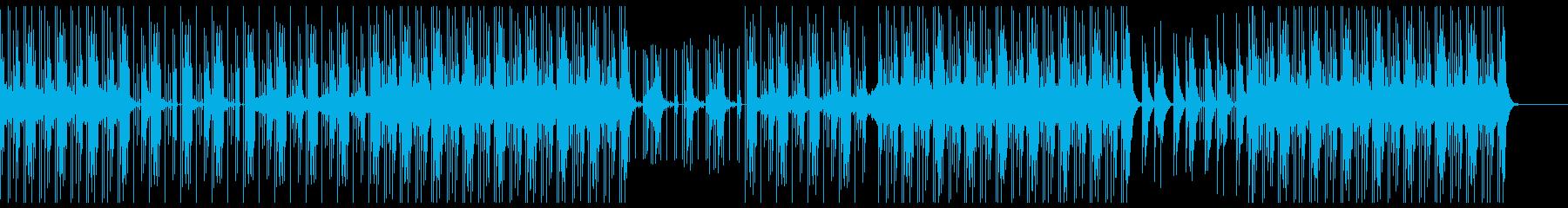 スリリング 洋楽 トラップビートの再生済みの波形
