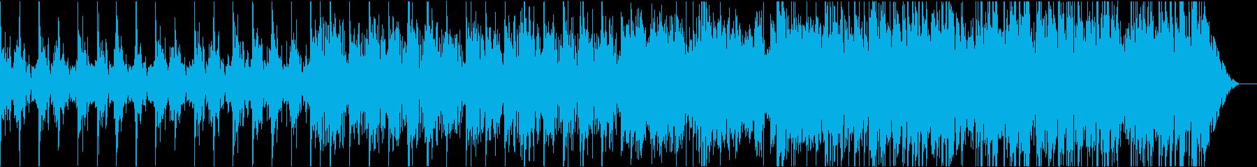 ボレロ風から曲調が大きく変化するBGMの再生済みの波形