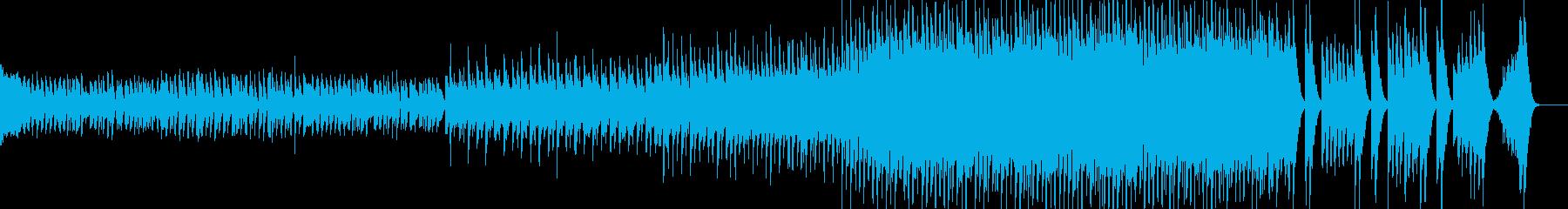 『ペール・ギュント』第1組曲より第四曲の再生済みの波形