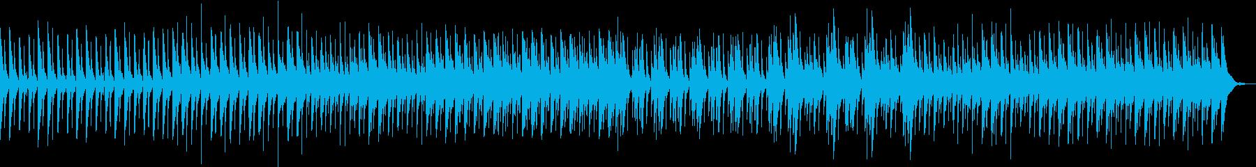 勉強 暗記 学習 試験 まったり アコギの再生済みの波形