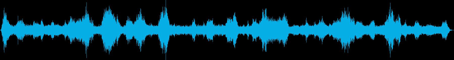 5分間の風・高所・空の音(風切り音)の再生済みの波形