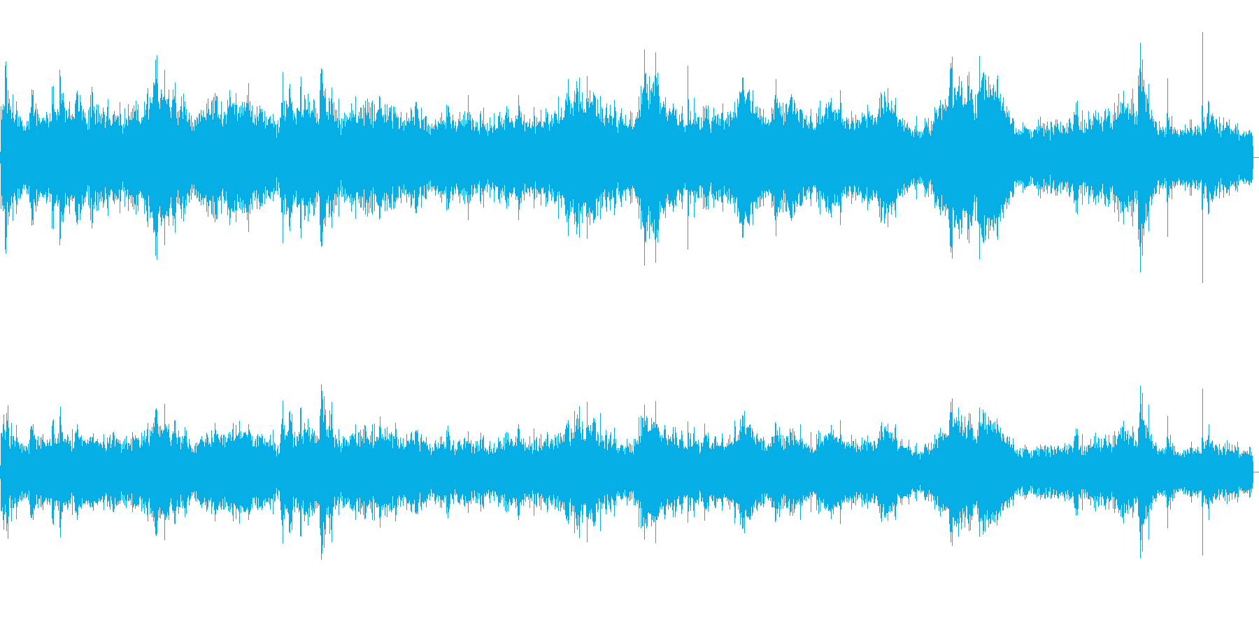 シッピングモールの雑踏(休日、賑やか)の再生済みの波形