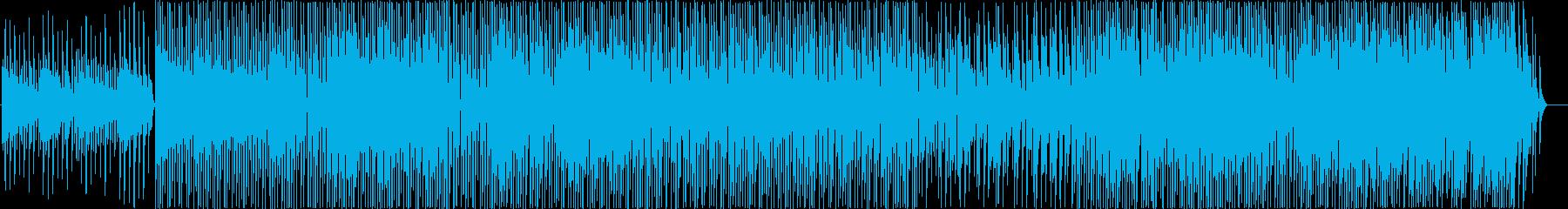 リズミックなピアノメインのポップBGMの再生済みの波形