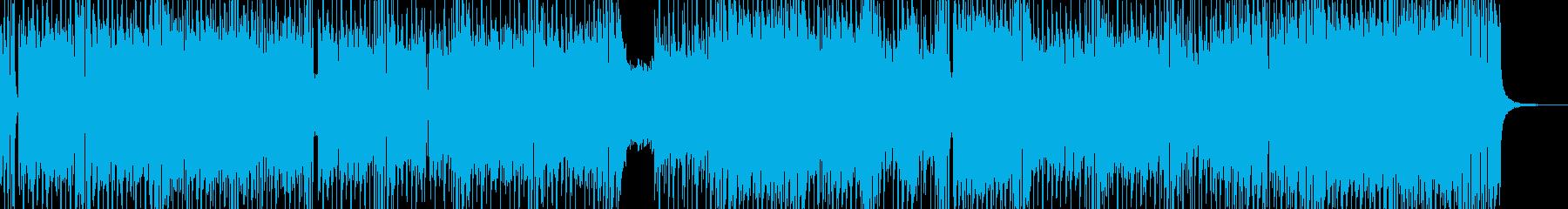 危機・荒々しいテクノ 後半エレキギターの再生済みの波形