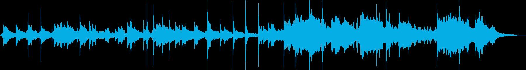 サラサラ ジャズ モダン テクノ ...の再生済みの波形