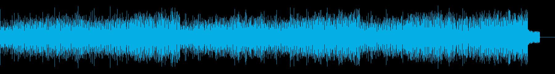 アツいバトル系テクノ バックグラウンドの再生済みの波形