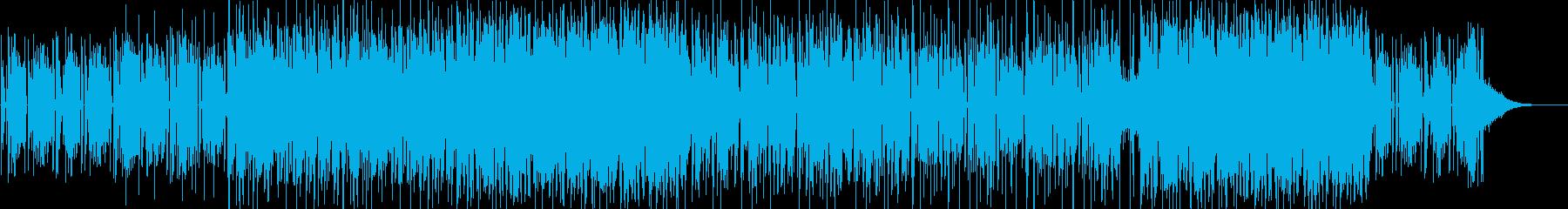 Funk,Retro,Rockの再生済みの波形