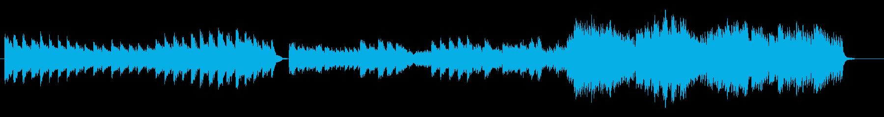 ツェルニー30番練習曲No.4の再生済みの波形