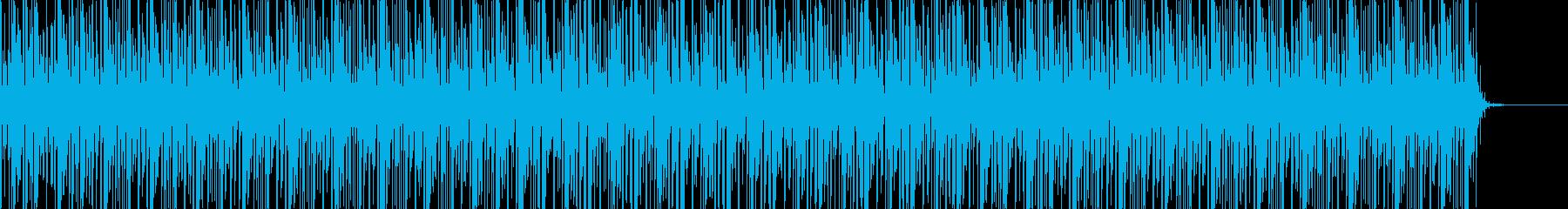 実用的シンセの無機質アンビエントBGM6の再生済みの波形