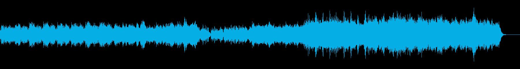RPGのテーマ曲風オーケストラの再生済みの波形