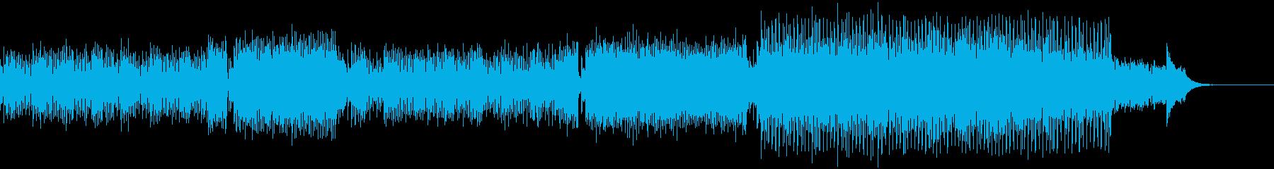 カントリー調からのEDMの再生済みの波形