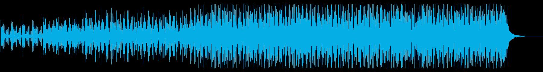 神秘的で不思議なポリリズム曲の再生済みの波形