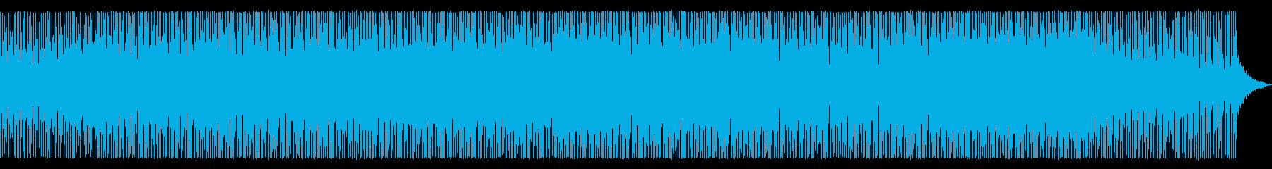 バサノバ ポジティブ 明るい 野生...の再生済みの波形