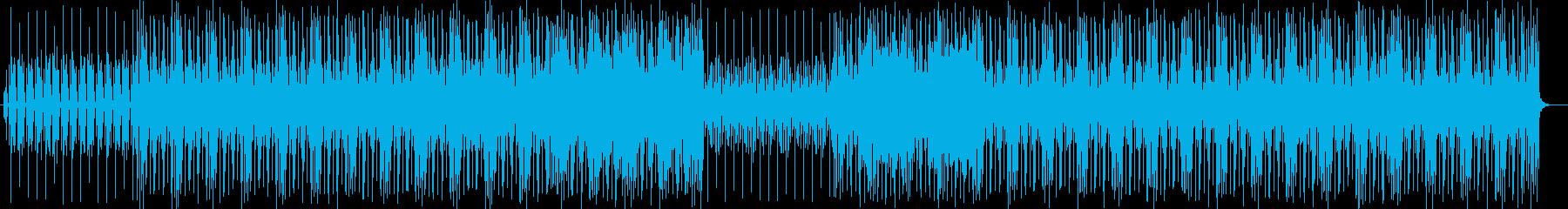 リズミカルでダンディーなジャズ系サウンドの再生済みの波形