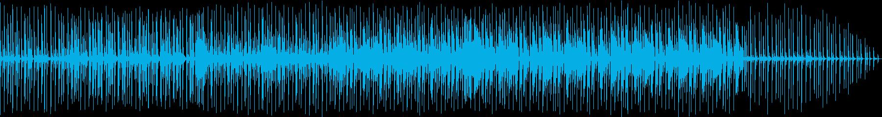 テレビ番組の研究番組で流れるような音楽の再生済みの波形