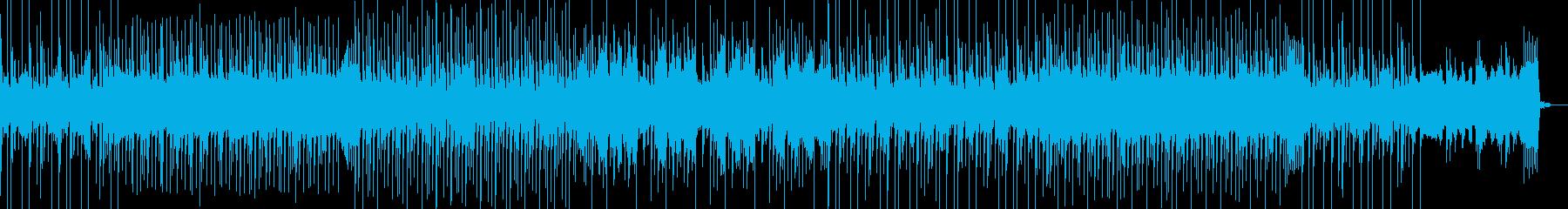 爽やかでポップかつユーモラスなBGMの再生済みの波形