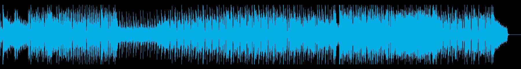 疾走感あるクールなバンドサウンドの再生済みの波形
