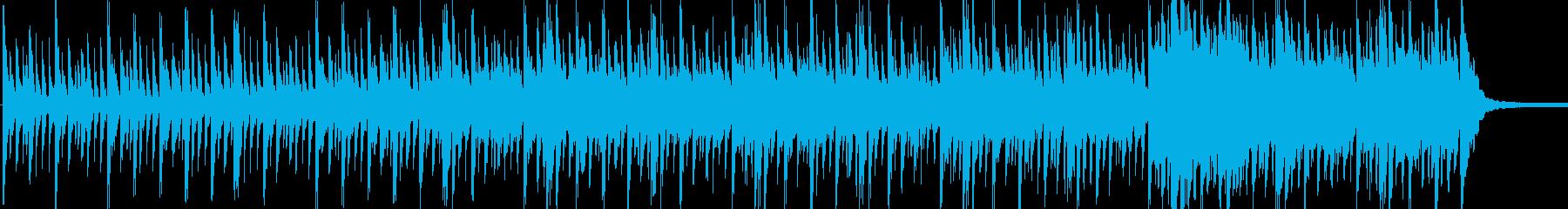 「キャットウォーク」をテーマにした...の再生済みの波形