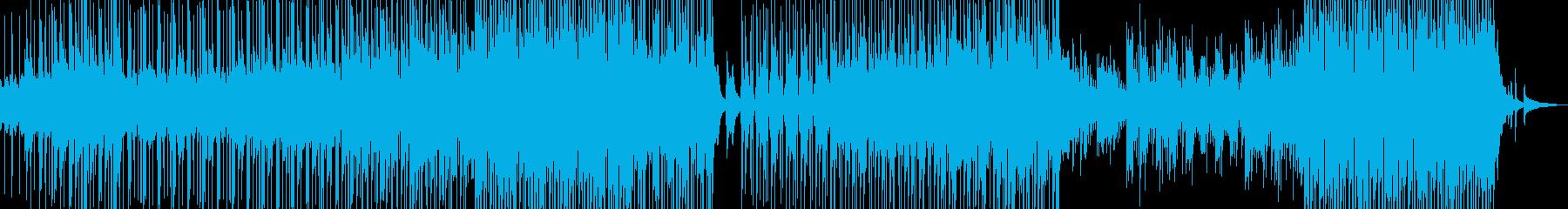 大切な人へ届けるイメージのR&B 長尺+の再生済みの波形