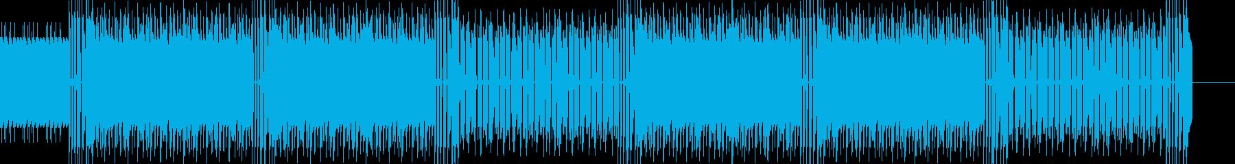 ベースとドラムを中心とした疾走感がある…の再生済みの波形