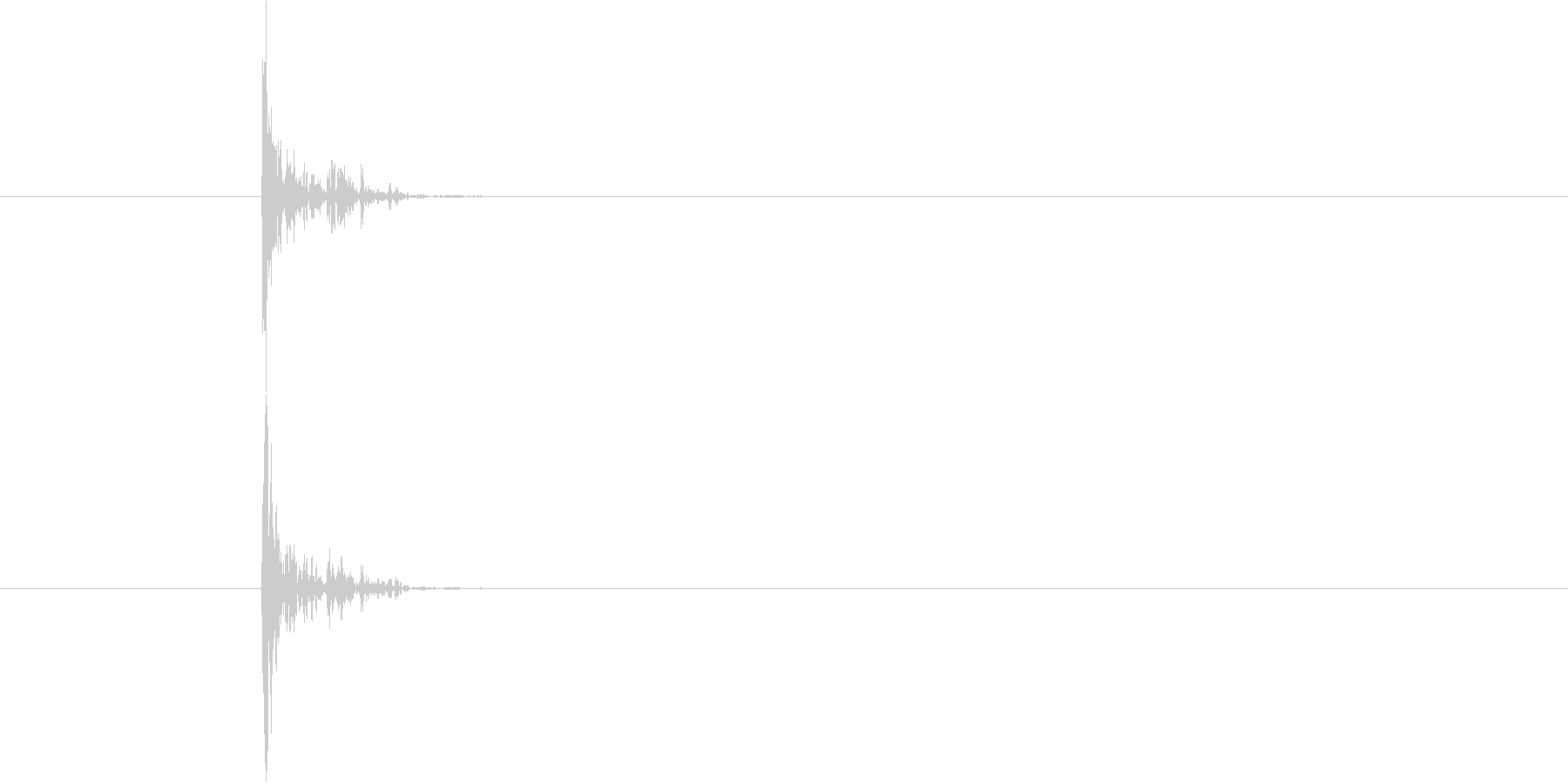 ドロップされたフットロッカーの未再生の波形