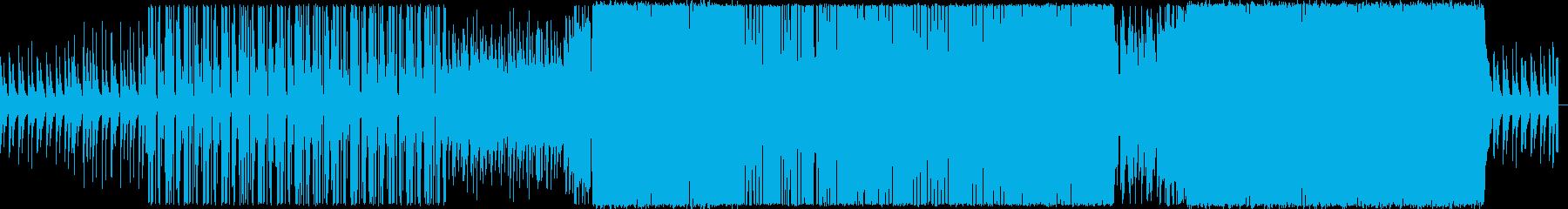 エレクトロニカ/ポップ/おしゃれ/爽やかの再生済みの波形