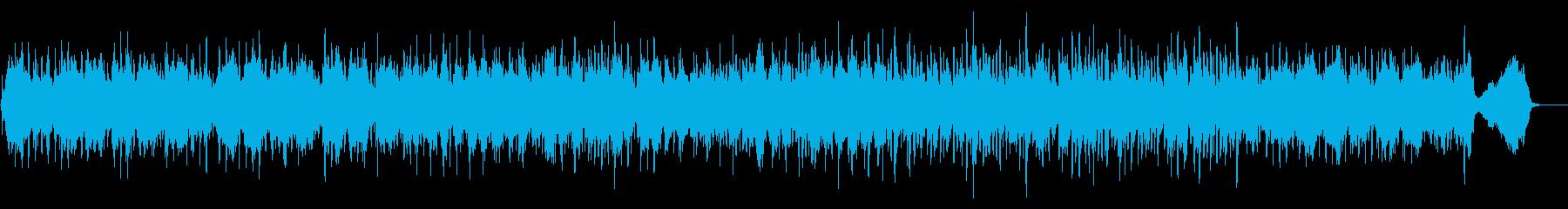 CMやVPに 会社紹介系格式オーケストラの再生済みの波形