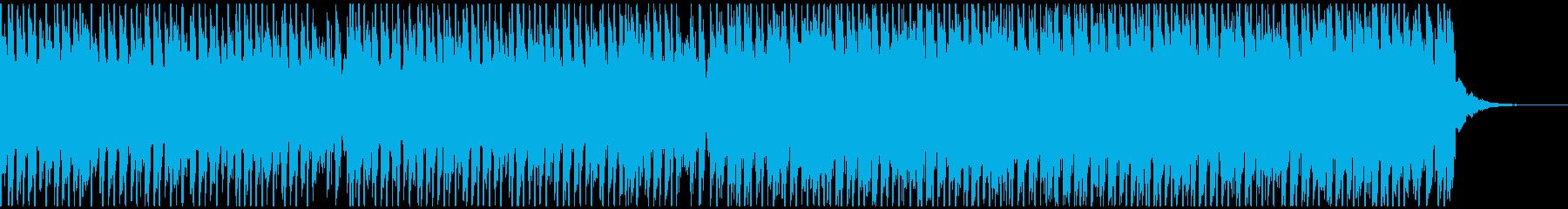 祭り(中)の再生済みの波形