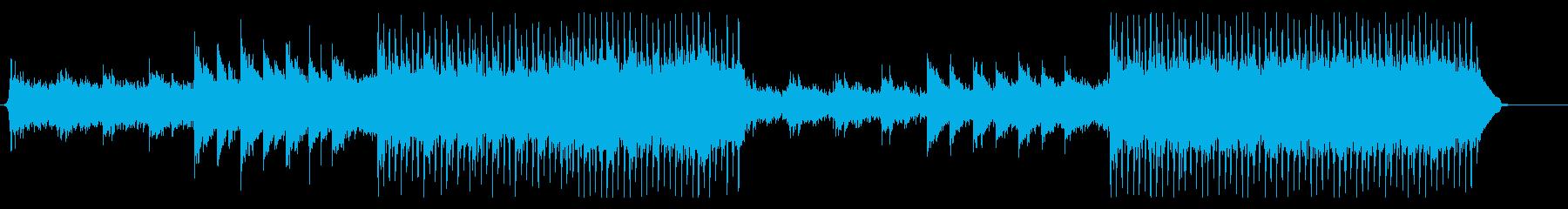 ギター、ドラム、ベース、アコースティックの再生済みの波形