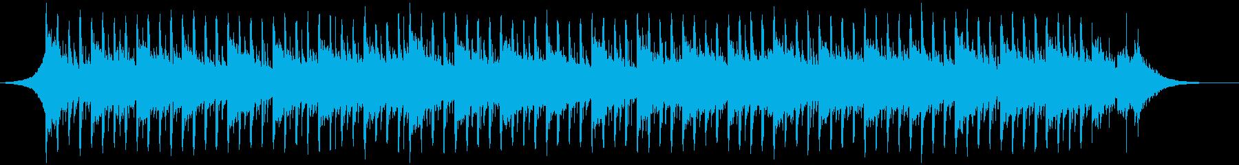 説明者の背景(60秒)の再生済みの波形