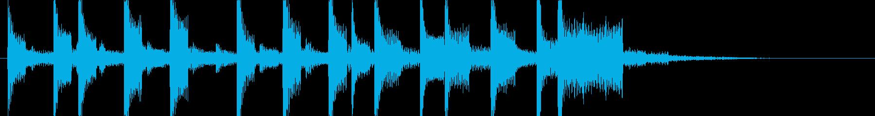 ちょっと一息、気分転換のサウンドロゴ の再生済みの波形