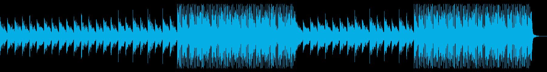 ダークな雰囲気のトラップ風BGMの再生済みの波形