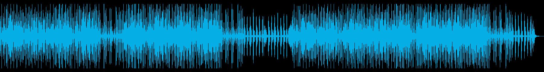 ピアノがはずむ可愛いトークBGMの再生済みの波形