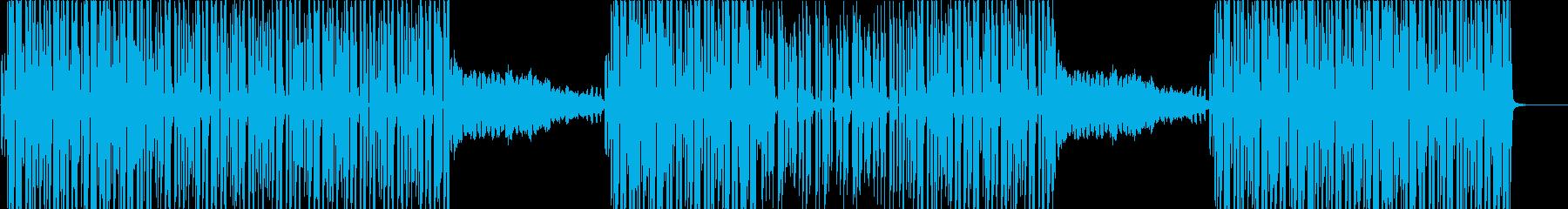 軽快でノリのよいディスコファンク♬の再生済みの波形