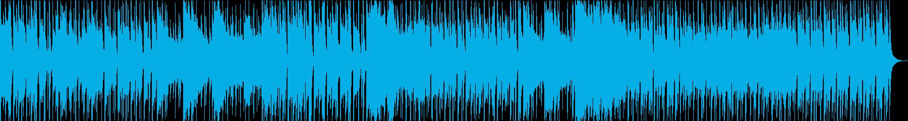 うろついている猫のように、このグル...の再生済みの波形