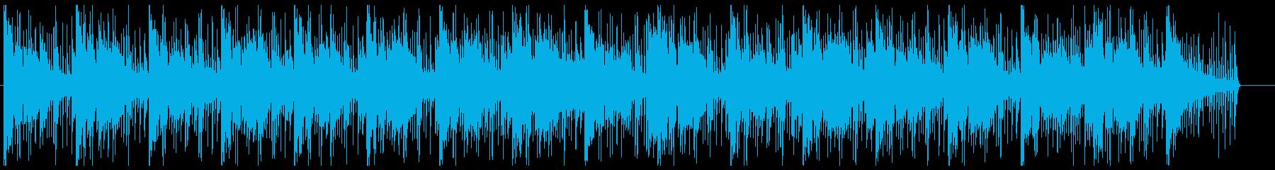 トラブル発生、緊張感を煽るBGMの再生済みの波形